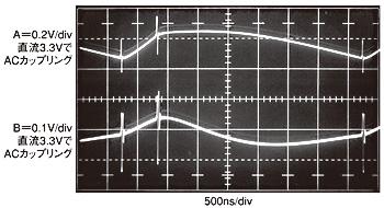図7 1μFのC<sub>IN</sub>と10μFのC<sub>OUT</sub>が、リニアレギュレータの入力(波形A)、出力リップル(波形B)、スイッチングスパイク成分を生成する。10μFを駆動する出力スパイクの振幅は小さいが、立ち上がり時間は依然として速い。
