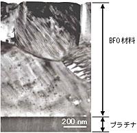 図1 透過型電子顕微鏡による新材料の断面