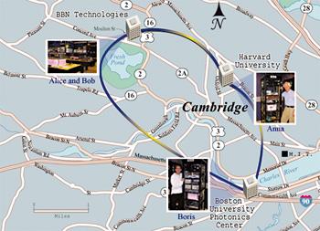 図3 このQCシステムのノードは、マサチューセッツ州ケンブリッジ市内の2カ所(「Alice」と「Bob」の拠点であるBBN社と「Anna」のハーバード大学)、そしてボストン市内のボストン大学(Boris)にある。
