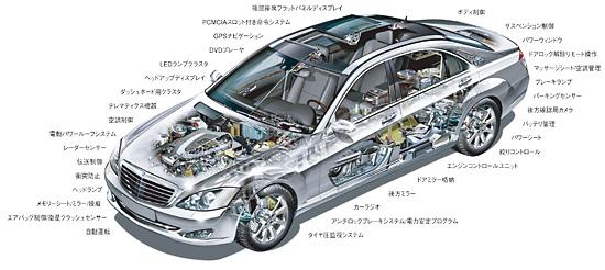 課題は山積み、カーエレクトロニクス設計に挑む 2 4 Edn Japan