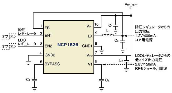 図2 ベンダーは、降圧レギュレータとノイズの低いLDOレギュレータを統合したパワーICを採用し始めている。