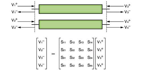 図B 4ポートの概念