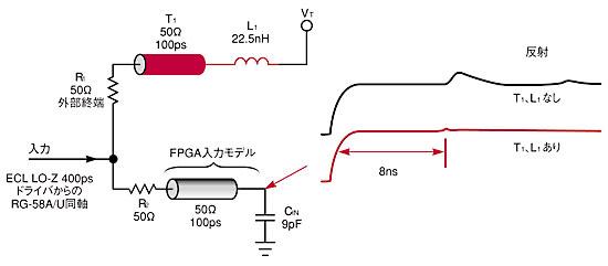 図1 抵抗R<sub>2</sub>を使ったアイソレーション例