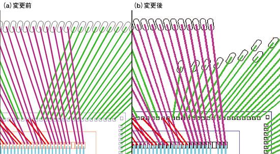 図1 ワイヤーの交差への対策