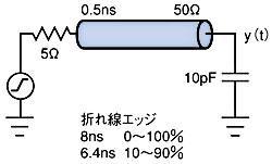 図1 オーバーシュート、リンギングの検証用回路