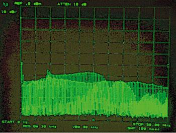 図8 Y社製品の周波数軸での測定結果