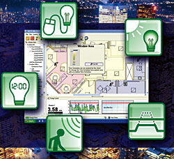 図2 ECSのGUI画面