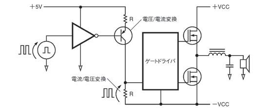 図3 外付け回路を用いたノイズアイソレーション
