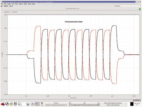 図4 スキューを付加したシミュレーションの結果