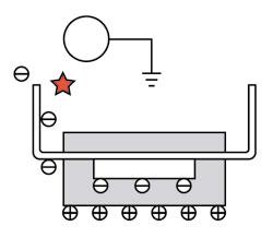 図2 CPMの概念図