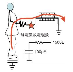 図1 HBMの概要と等価回路