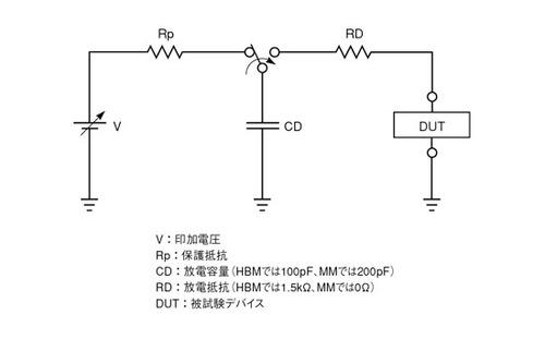 図3 HBM/MMシミュレーション試験法の等価回路図