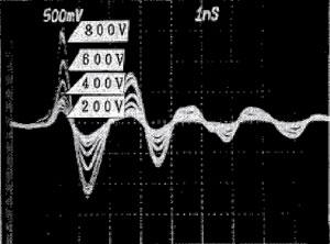 写真2 CPMシミュレーション試験法の放電電流
