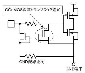 図8 CDM耐性の改善策