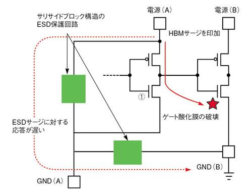 図9 サリサイドブロック構造を利用した保護回路