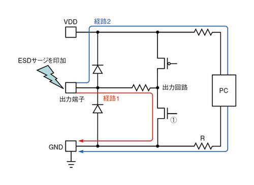 図13 出力回路における電荷の移動経路
