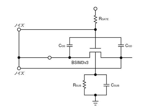 図1 BSIM3v3モデル