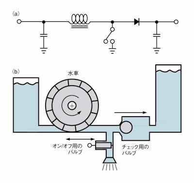 図3 昇圧型レギュレータの原理