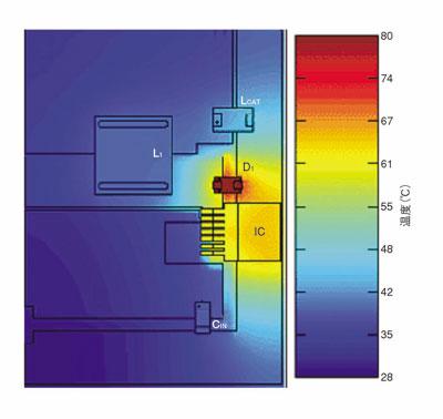 図5 熱特性のシミュレーション結果