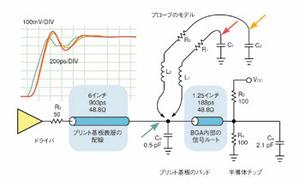 図1 計測系の回路モデル