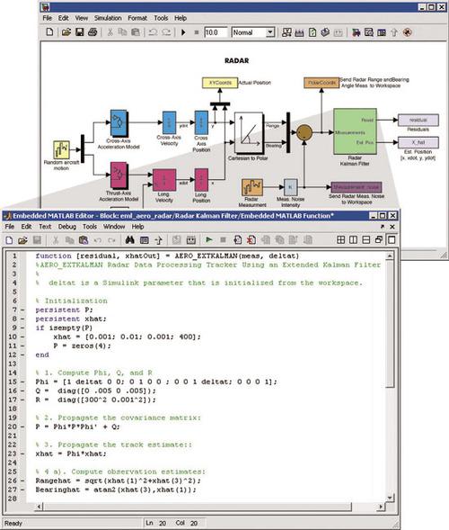 図3 Simulinkのユーザーインターフェース