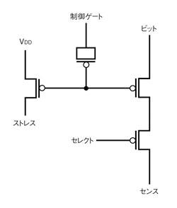 図A ロジックNVMのセル構造