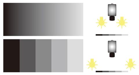 図A 照明位置による影響