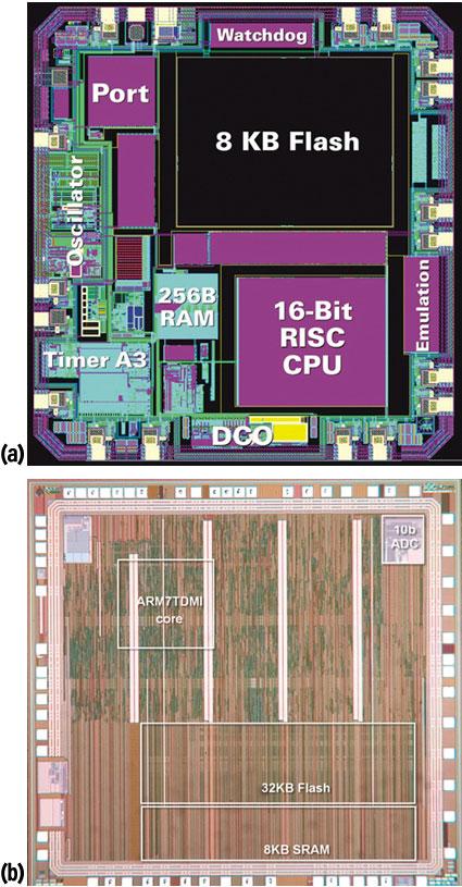 図1 16ビット/32ビットプロセッサの内部ブロックの面積比較