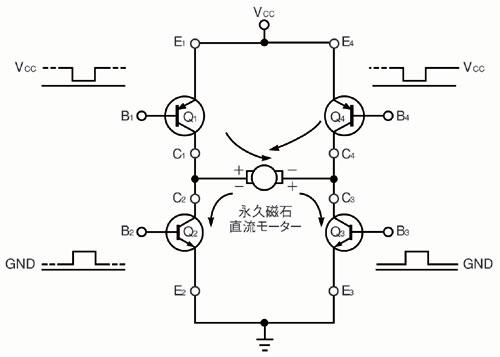 図1 通常のHブリッジ回路