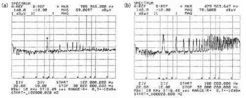 図5 ZCS/ZVSコンバータとPWMコンバータのノイズ特性