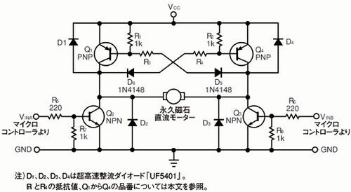 図2 2系統の信号で制御可能なHブリッジ回路