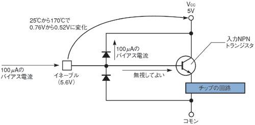 図11 保護ダイオードの利用
