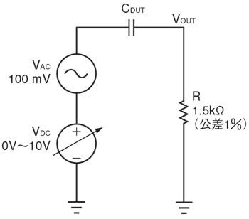 図A DC電圧印加時の容量値を計測する回路モデル