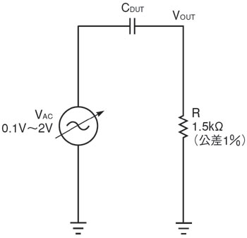 図C AC電圧印加時の容量値を計測する回路モデル