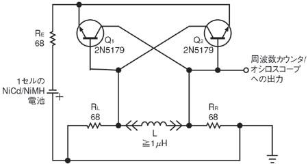 図1 インダクタンスの計測用回路