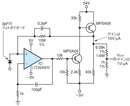 図2 低ノイズ化を図ったトランスインピーダンスアンプ回路