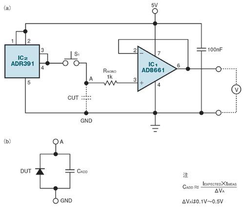 図1 リーク電流の計測回路
