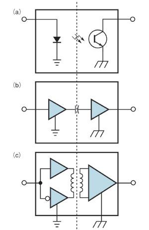 図5 アイソレーション手法