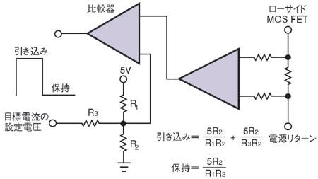 図6 ソレノイド電流設定回路
