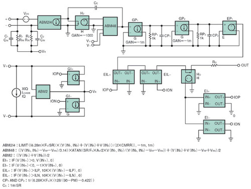 図1 マクロモデルの構成(高インピーダンス入力のオペアンプ)