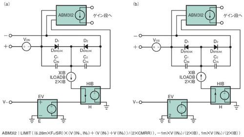 図2 オペアンプ入力段のモデル