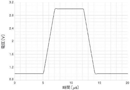 図4 ボルテージフォロワにおけるパルス応答
