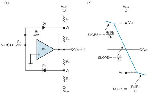 図1 ソフトリミッタ回路
