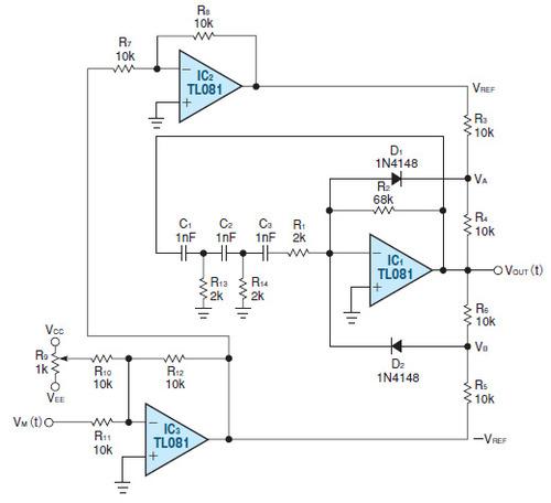 図2 ソフトリミッタ回路を利用したAM変調回路