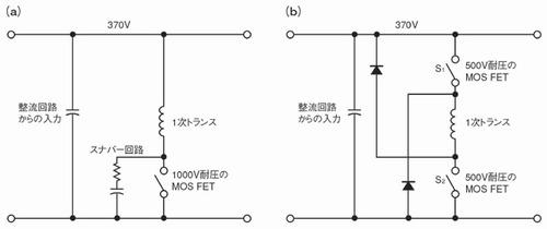 図1 入力スイッチ部の回路例