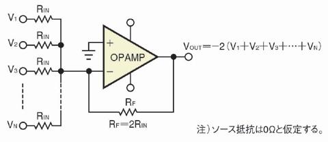 図1 複数の入力ラインを持つオペアンプ回路