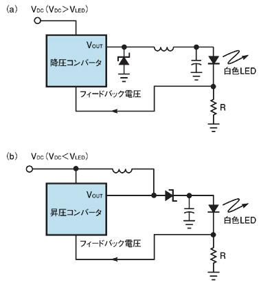 図1 白色LEDの駆動回路(その1)