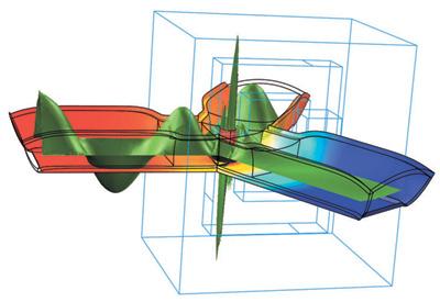 図2 マイクロ波のサーキュレータにおける連成解析の結果