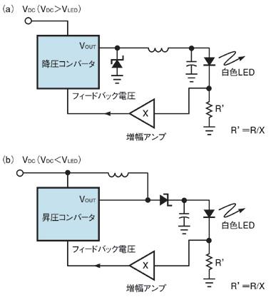 図2 白色LEDの駆動回路(その2)