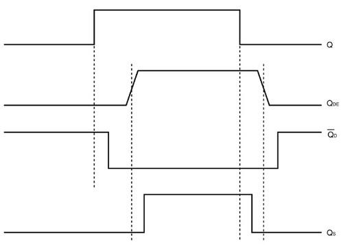 図2 フォロワアンプの制御タイミング